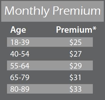 Medico Monthly Premium